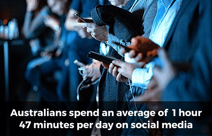 image of time spent on social media in Australia